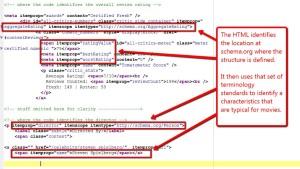 XML Schema or XSD