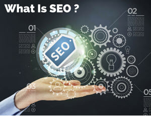 What is SEO (Search Engine Optimization)